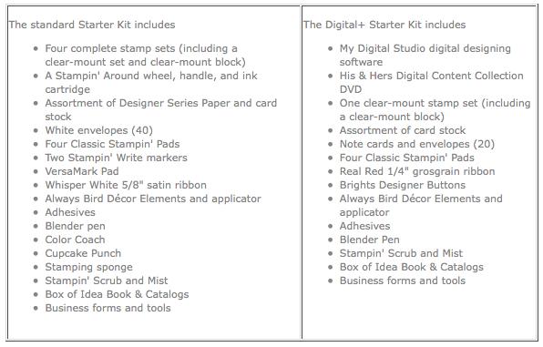 Starter Kit Contents